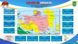 Batam Segera Menuju Zona Hijau Covid-19, Berikut Datanya